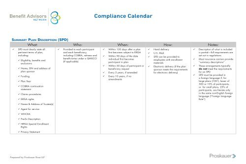 Welfare Plan Compliance Calendar