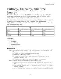 Printables. Entropy Worksheet. Mywcct Thousands of ...