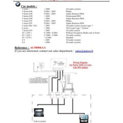 Tj Subwoofer Wiring Diagram Type 1 And 2 Diabetes Venn Jeep 32 Images On Free Download Diagrams For Bmw Iso Adapter Ac000006aa Parrot Resize 358 2c507