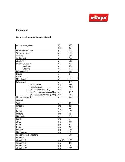 Pre Aptamil Composizione analitica per 100 ml Valore