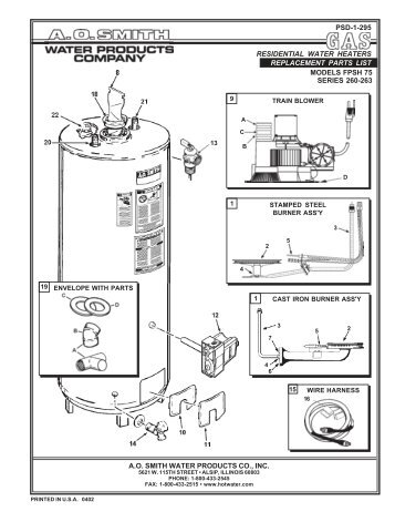 Ao Smith Water Heater Jacuzzi Water Heaters Wiring Diagram