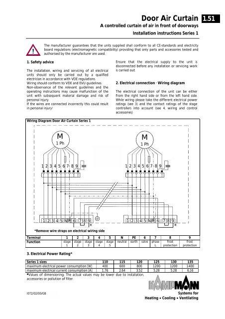 door curtain installation instructions