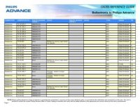 CROSS REFERENCE GUIDE Venture to Philips ... - Philips ...