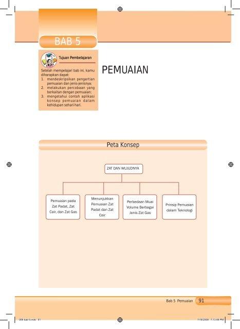 Jelaskan Pengertian Pemuaian : jelaskan, pengertian, pemuaian, 5.pdf
