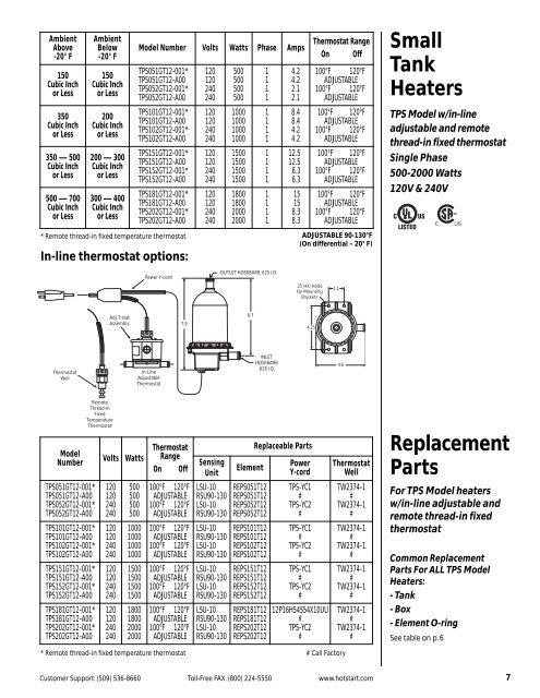 Small Tank Heaters TPS Mo