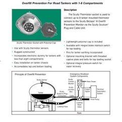 Scully Thermistor Wiring Diagram Vga To Hdmi 20 11 Kenmo Lp De Groundhog System Ka Sprachentogo U2022 Rh Wire