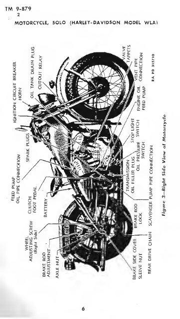 INTRODUCTION TM
