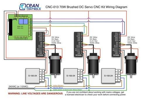 cnc router wiring diagram san storage network ifq awosurk de 013 ocean controls rh yumpu com