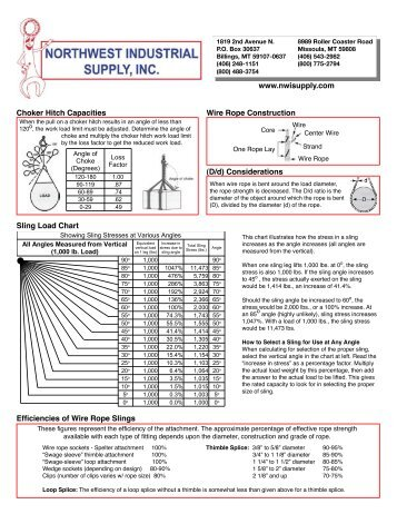 Wire rope sling load charts also chart ef ciencies of slings rh yumpu