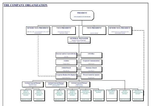 the company organization saudi oger ltd.