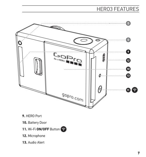 HERO3 Features 6 1. Statu