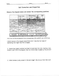 Water Usage Project .pdf