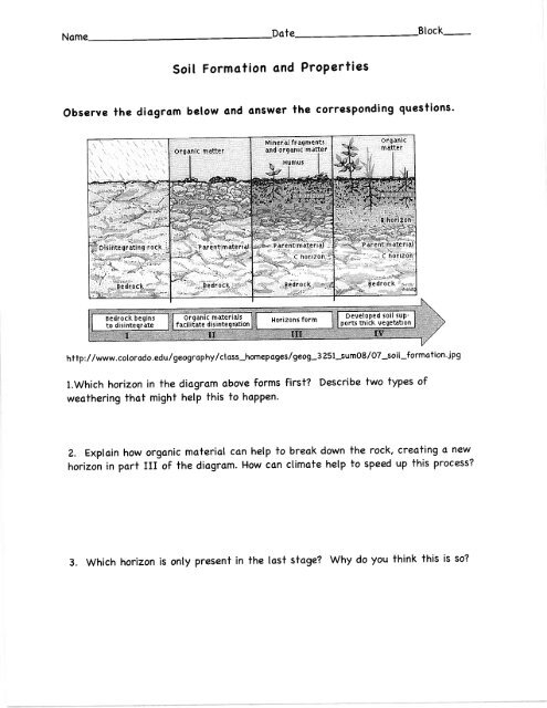 horizon diagram soil formation structure of hydra and properties worksheet pdf lurgio pod 8 north