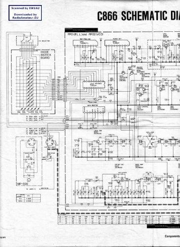 Ft 2500m service manual