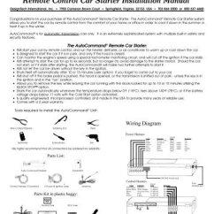 Ready Remote 24927 Wiring Diagram 87 Yamaha Warrior 350 27 Images Car Starter 20023 Inst Manl Engl V71 Quality 85 Start