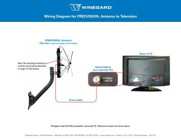 Wiring Diagram for the SensarPro® TV Signal Meter with