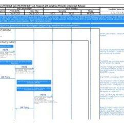 Pstn Call Flow Diagram 2000 Vw Passat Engine Ims To Context Eventhelix Com