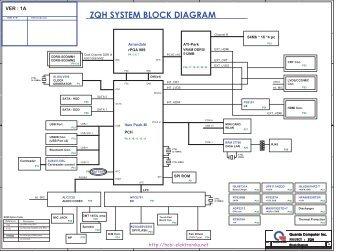 CellularPCS Structure System Block Diagram CellularPCS