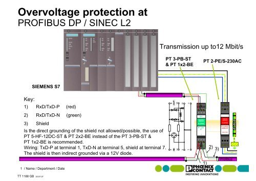 profibus dp wiring diagram 3 way switch 2 lights overvoltage protection at sinec l2