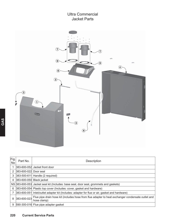 Amazing Weil Mclain Eg 45 Photos - Electrical System Block Diagram ...