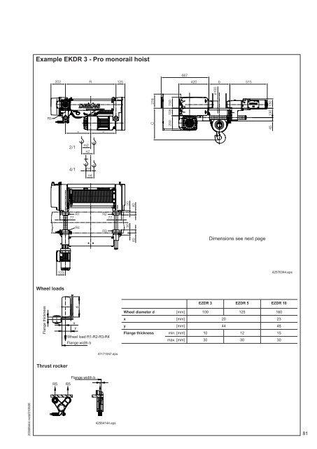 EKDR 3, 5, 10 monorail ho