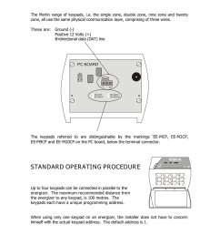 merlin electric fence wiring diagram sundial y plan wiring diagram wiringdiagrams design [ 1137 x 1471 Pixel ]
