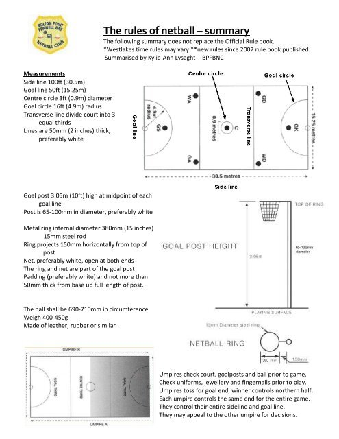 netball court measurement diagram server room wiring the rules of summary