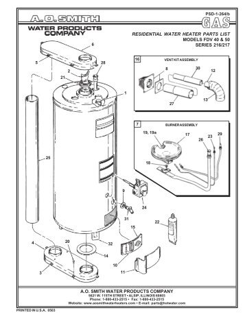 Water Heater Rheem, Water, Free Engine Image For User