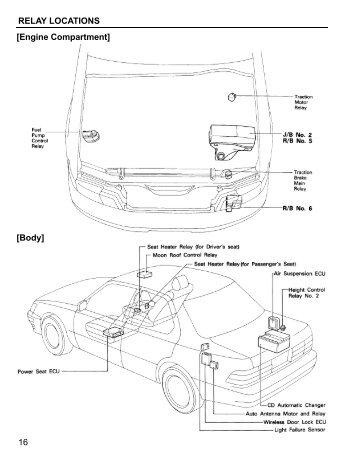 Saturn Sc2 Fuse Box