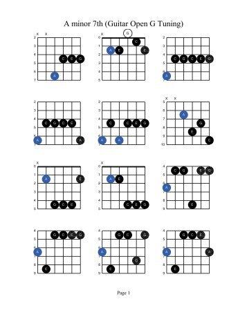 Ibanez Acoustic Electric Guitar, Ibanez, Free Engine Image