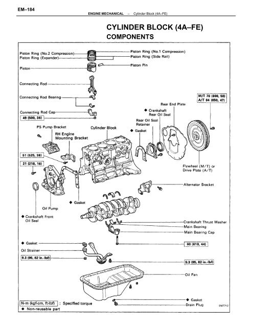 ENGINE MECHANICAL–Cylin