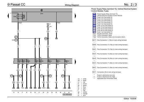 Passat CC Wiring Diagram