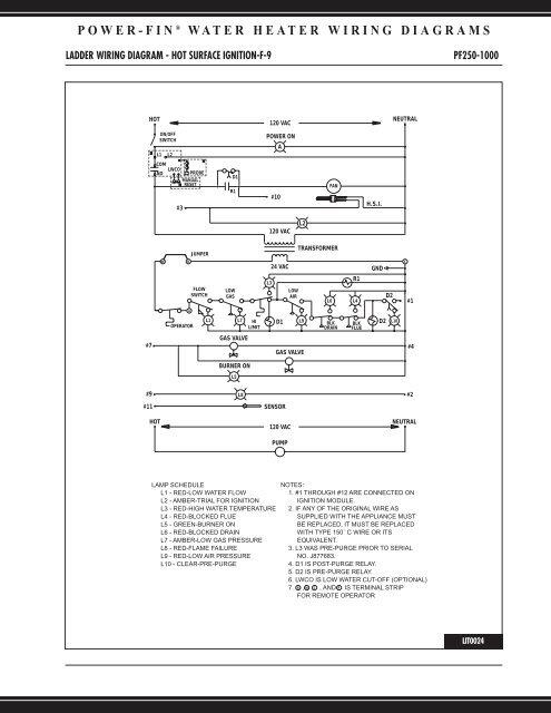 powerfin ® water heater wiring diagrams  lochinvar