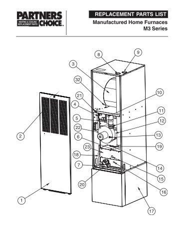 Miller Mobile Home Furnace Manual