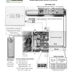 Velux Window Motor Wiring Diagram Chinese 110cc Atv Sentry Ii Wls Quick Start Truth Hardware