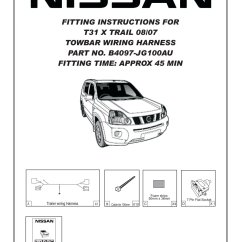Towbar Wiring Diagram B Tree Index In Oracle With 20 Free Magazines From Australianxtrail Com Au