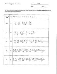 Electronic Configuration Worksheet - Calleveryonedaveday
