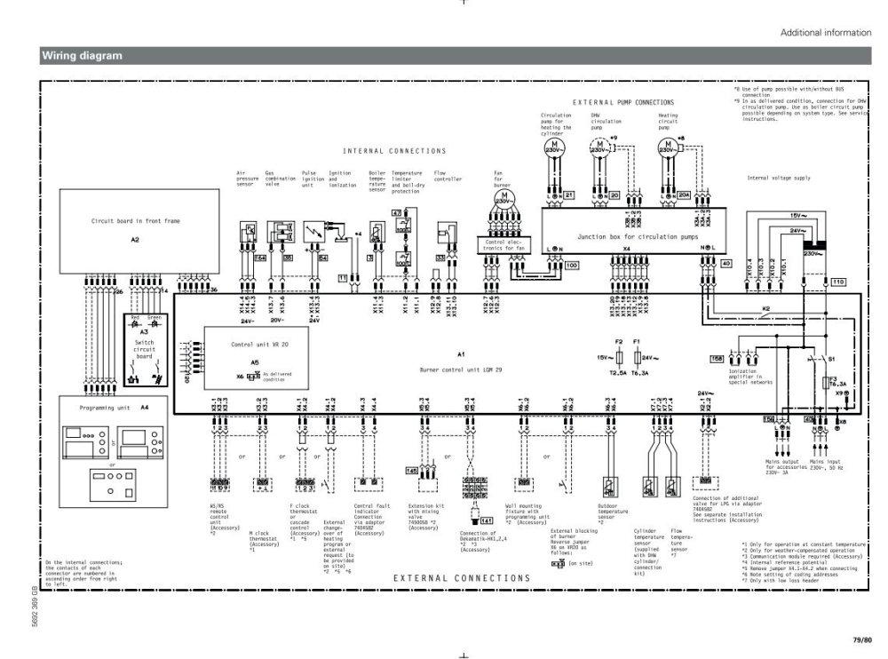 medium resolution of  wb2 wiring diagram viessmann direct whelen tir3 wiring diagram dominator wiring diagram u2022 free wiring