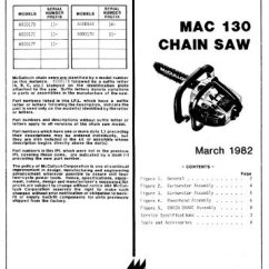 Eager Beaver Chainsaw Parts Diagram 1995 Ford Ranger 2 3 Wiring Ipl, Mcculloch, Trim Mac 210, 952715447, 952715410, 2003-12 ...