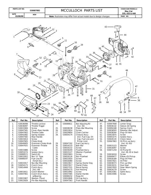 eager beaver chainsaw parts diagram 1 wire alternator mcculloch engine diagrams schematic all wiring 610 list 530087882