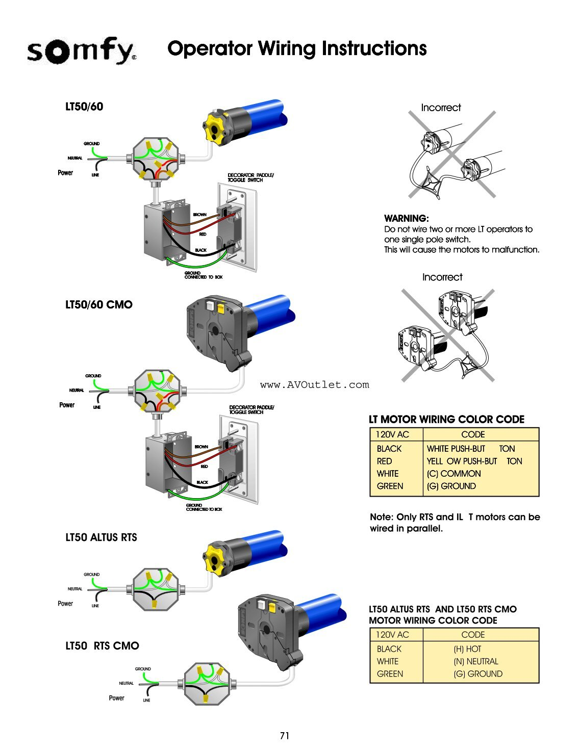 hight resolution of ac motor wiring a ground detailed schematic diagrams rh 4rmotorsports com