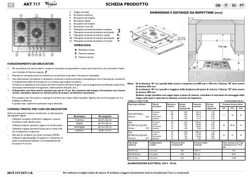 Whirlpool Piano cottura a gas da 75 cm, Linea Origami AKT