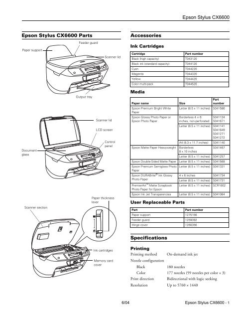 Epson Epson Stylus CX6600 All-in-One Printer Manual and