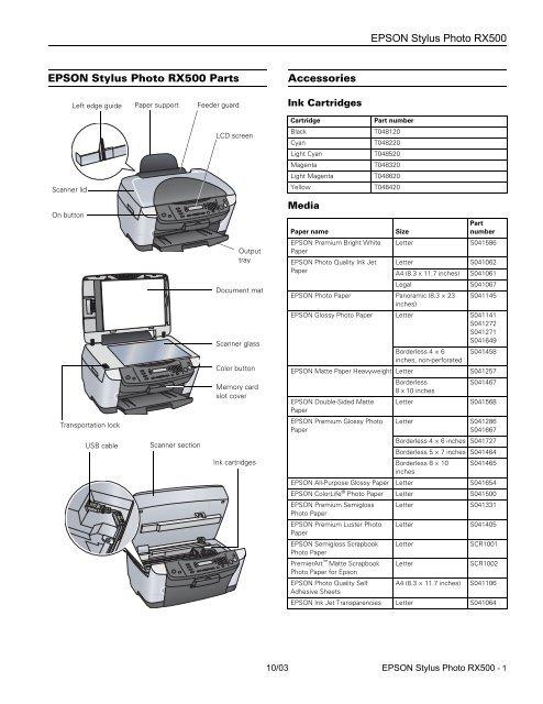 Epson Epson Stylus Photo RX500 All-in-One Printer