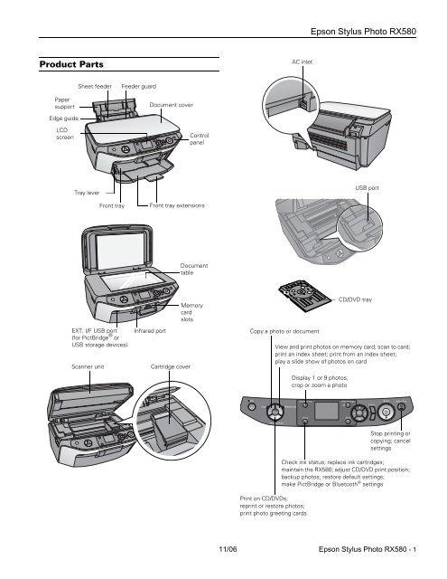 Epson Epson Stylus Photo RX580 All-in-One Printer