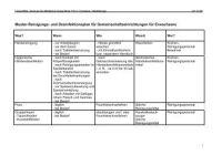 D Reinigungs- und Desinfektionsplan