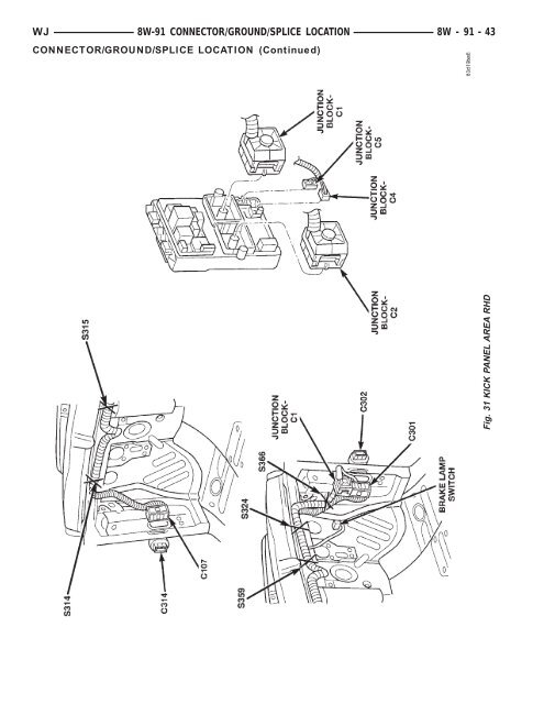 Wiring Manual PDF: 1196 Jeep Cherokee Dash Wiring