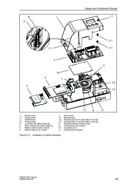 Design and Functional Pri