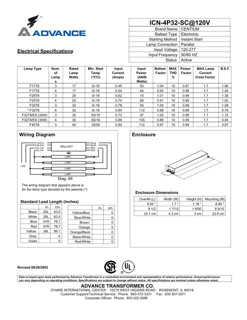 Wiring Manual PDF: 120v Ballast Wiring Diagram