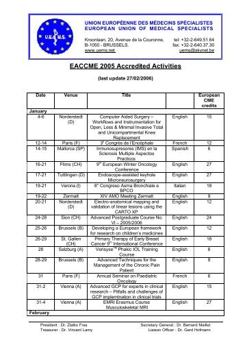 List EACCME accredited activities for 2007